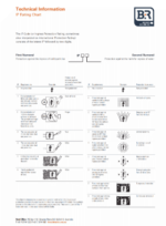 B&R Enclosures IP Ratings Chart